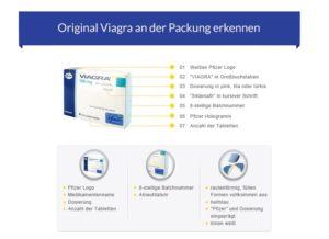 Viagra rezeptfrei kaufen
