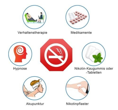 Wirksame Hilfe um mit dem Rauchen aufzuhören